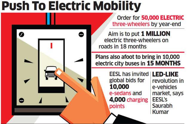 Six leading car makers seek to electrify e-vehicle plan