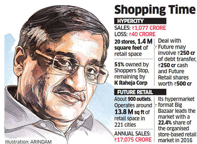 Kishore Biyani sets sights on HyperCity to build bigger bazaar in future