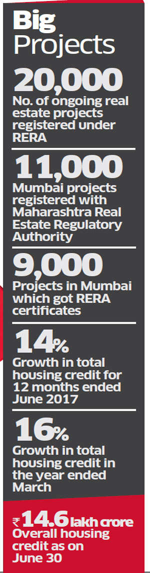 Few RERA offices, portals: Home loans may be hit