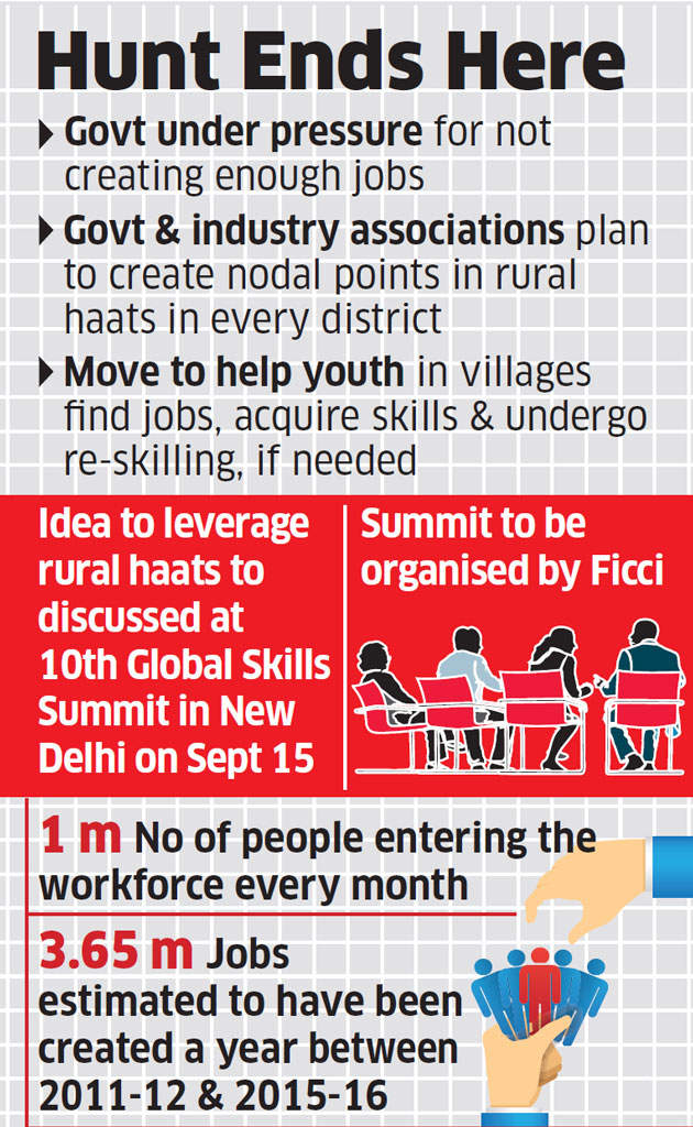 Idyll move: Rural haats set to turn into career fairs