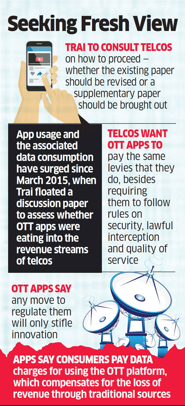 Regulating calling apps may not be needed, say Trai sources