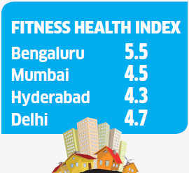 Fit and fine: Retail market for fitness in India likely to touch Rs 7,000cr by year-end
