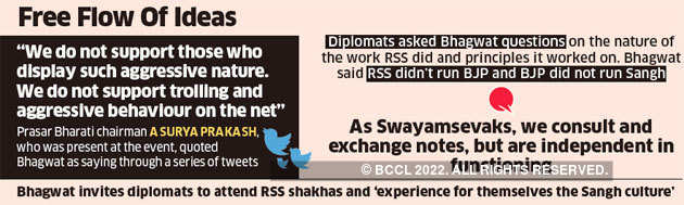 Mohan Bhagwat says RSS does not support trolling on internet