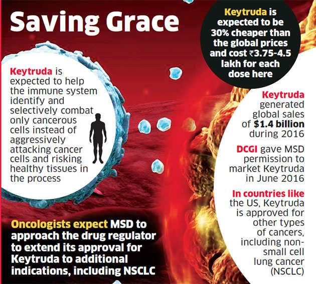 Keytruda: MSD launches blockbuster cancer drug Keytruda in
