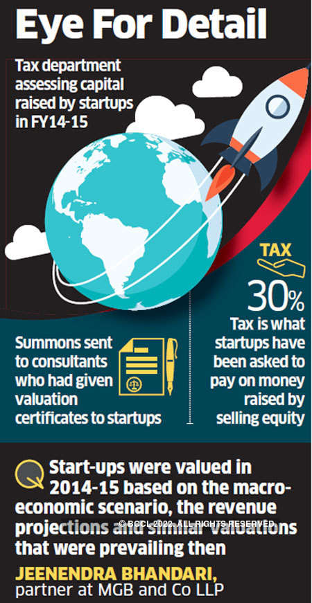Tax experts under income-tax lens for valuation of startups