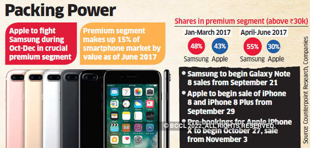 Apple, Samsung to battle it out for 'premium' market share