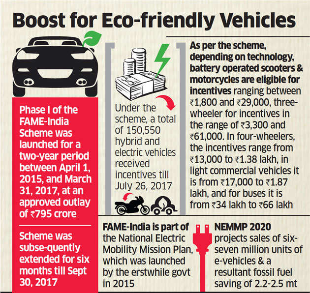 Scheme to push e-vehicles extended by six months