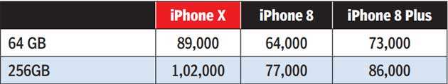 New iPhones will be nearly 50% dearer in India than in the US