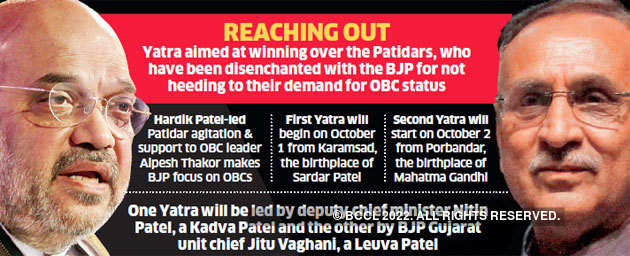 BJP plans rally, two yatras in Gujarat to attract OBCs