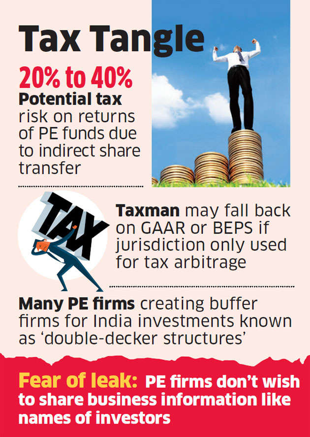 Private equity funds take 'double decker' route to escape tax here
