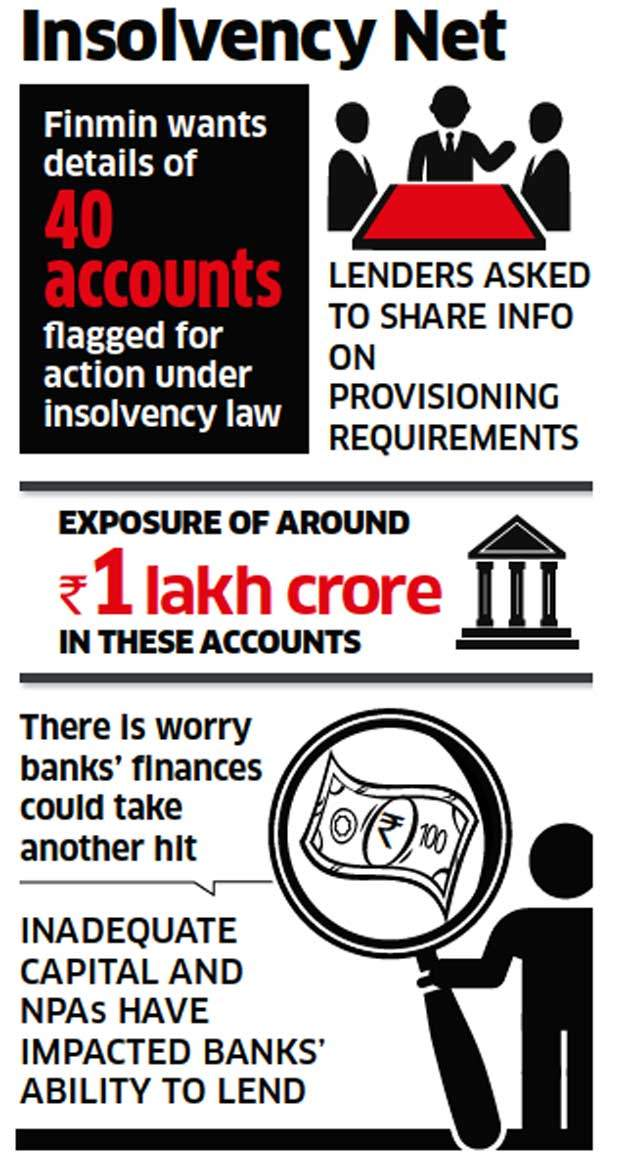 Worried finance ministry seeks details of 40 accounts tagged for insolvency
