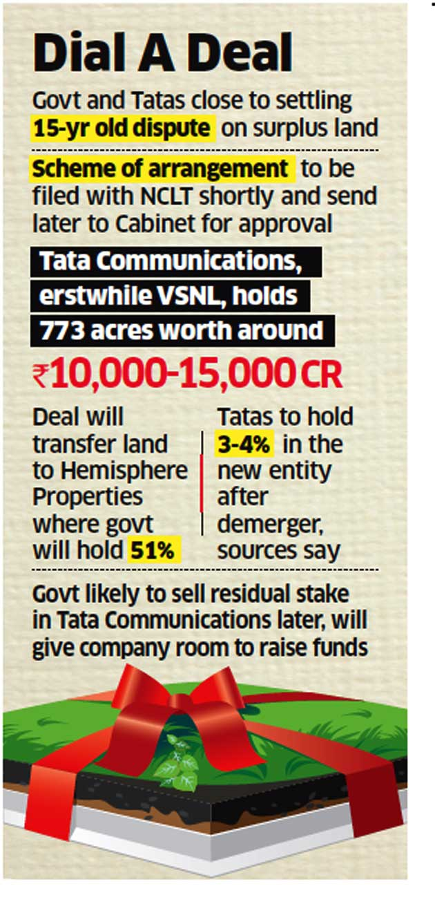 VSNL's 773 acres to land in hemisphere, Government mulls 26% stake sale in Tata Communications