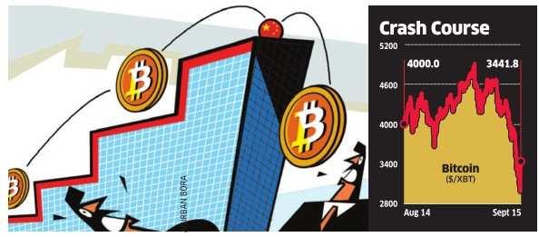 Bitcoin-rupee swap dives, but investors unfazed