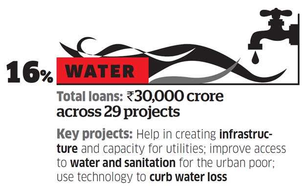 Why Japan is pouring lakhs of crores in cut-rate loans to build infrastructure across India