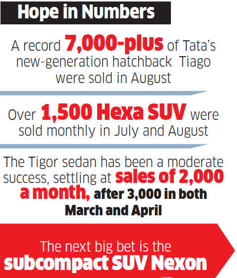 How Tata Motors plans to breathe fresh life into its passenger vehicles portfolio
