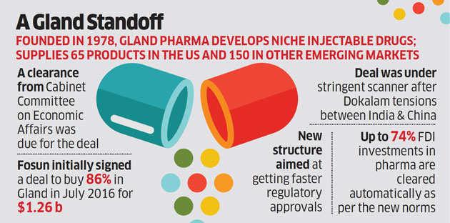 Fosun Group injects new life into Gland Pharma deal