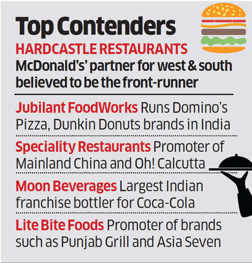 Hardcastle, Jubilant, Speciality, Moon Beverages, Lite Bite keen to partner McDonald's