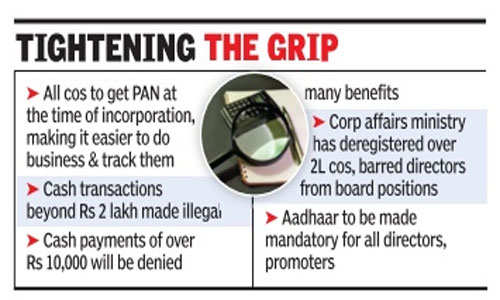 Government plans to make PAN the business Aadhaar for companies, NGOs