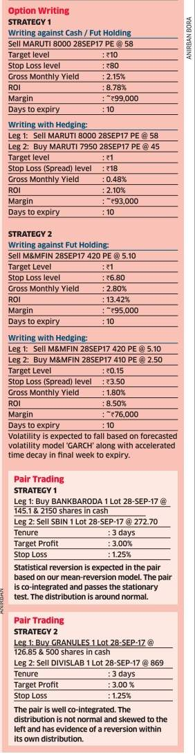 Top Quant play ideas for the week