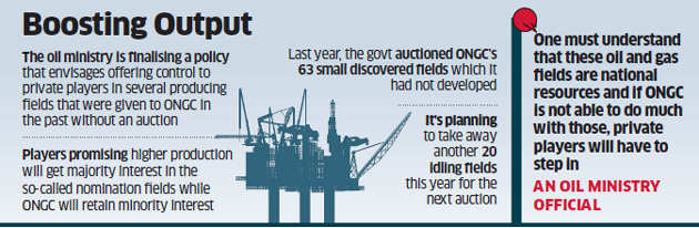 Government may offer control of ONGC oil fields to private players