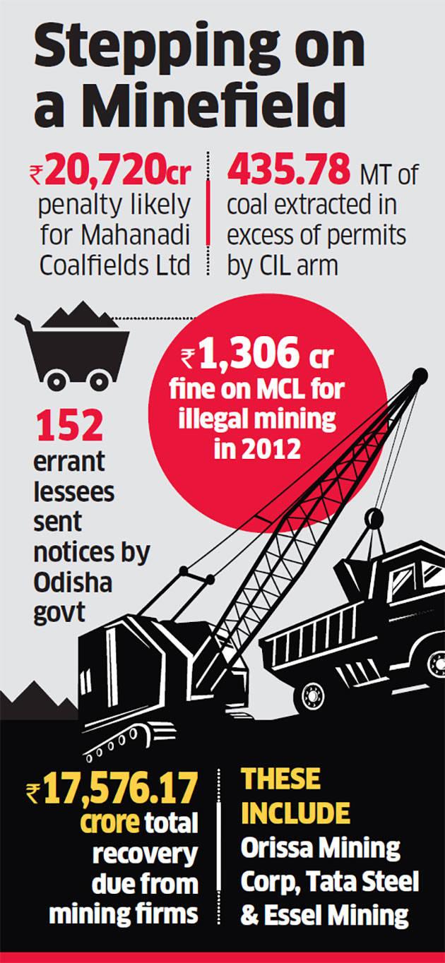 Mahanadi Coalfields may face Rs 20,000 crore penalty