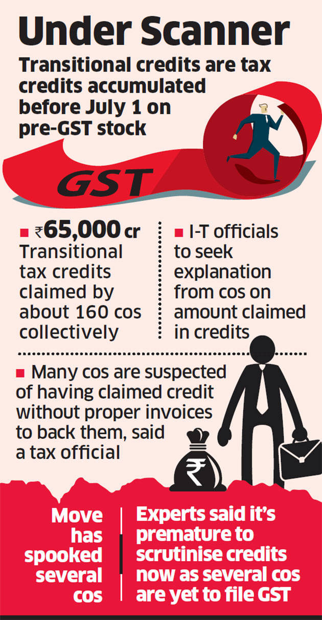 160 companies to get notices on transitional GST credits