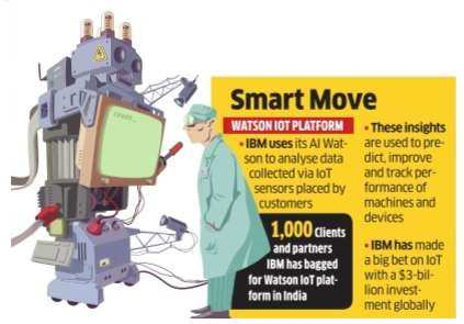 1,000 Indian firms sign up for IBM's Watson IoT platform