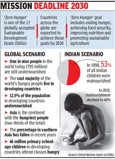 Zero hunger goal to kick off from October 16