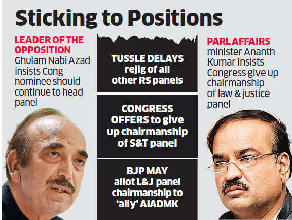 BJP, Congress tussle over Rajya Sabha law & justice parliamentary panel