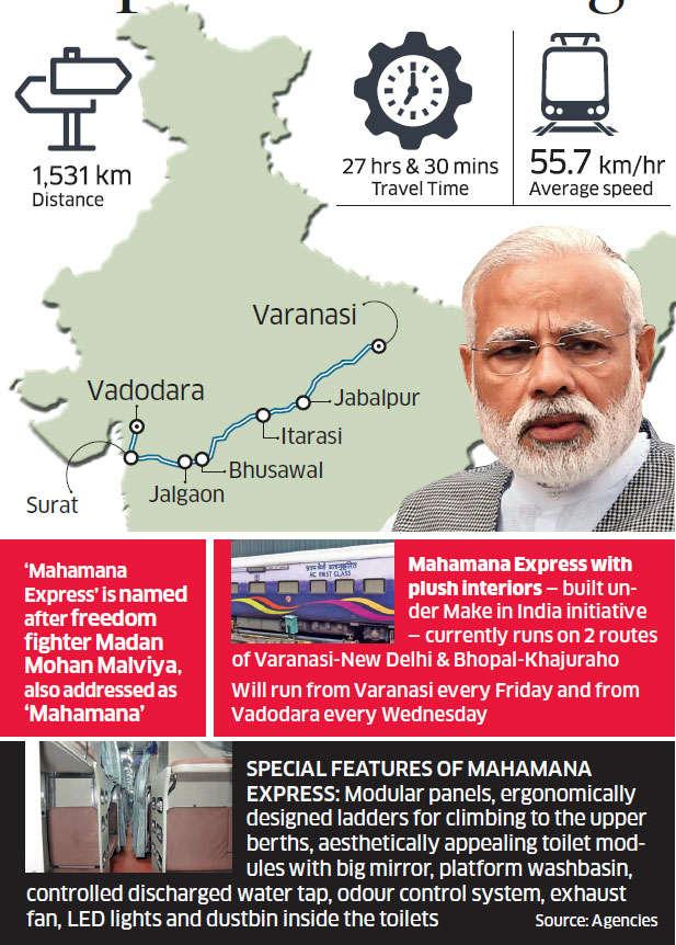 PM Narendra Modi to flag off Varanasi -Vadodara Mahamana Express on Friday