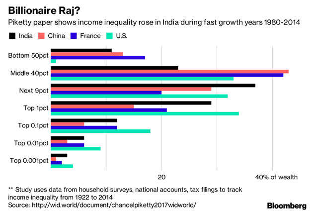 Narendra Modi has a jobs problem, and it could darken his road towards 2019