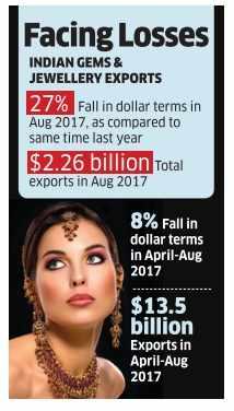Cut 3% IGST for bullion jewellery exporters: IBBA