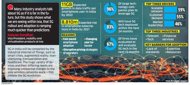 Companies get ready for 5G future
