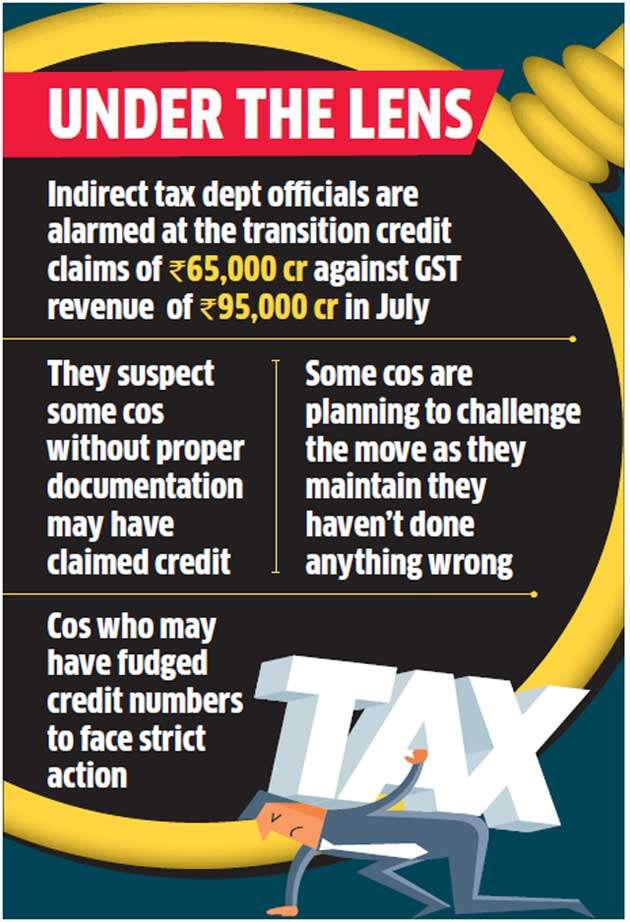 5,000 companies face queries on GST transition credit