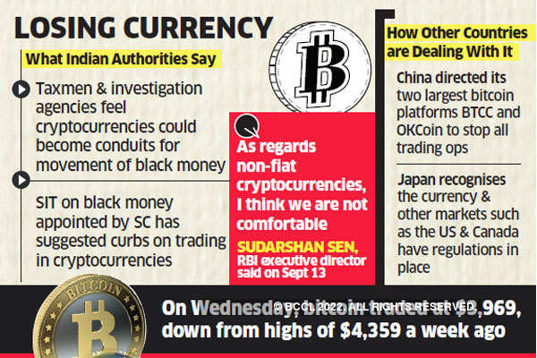 Trading in bitcoins under taxmen, Enforcement Directorate lens