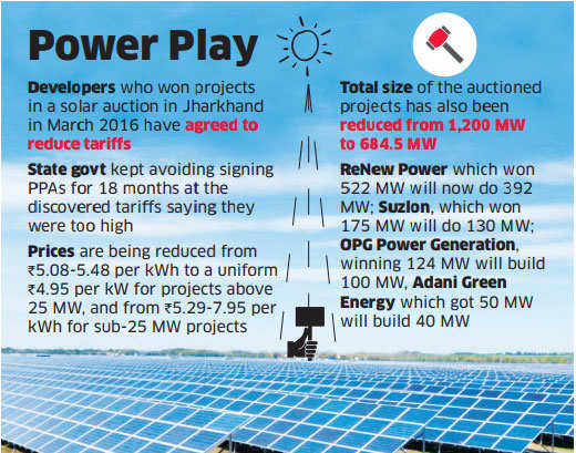 Developers, Jharkhand Government resolve solar power pricing deadlock