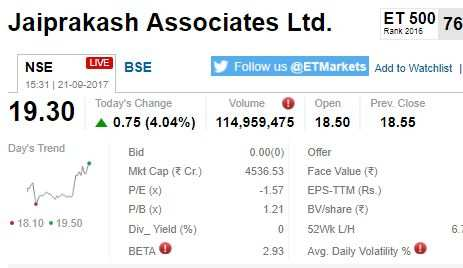 ETMarkets After Hours: 50 stocks hit fresh 52-wk high; Usha Martin, ITI rise
