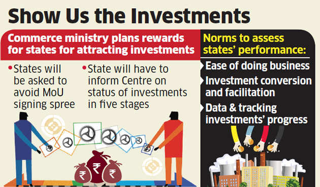 Commerce ministry wants states to move beyond signing initial investment proposals