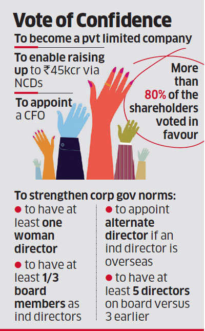 Tata Sons' shareholders vote to become a private company