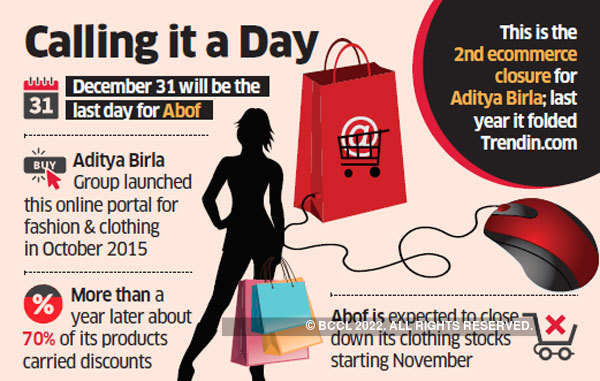 Aditya Birla Group to shut ecommerce site Abof.com