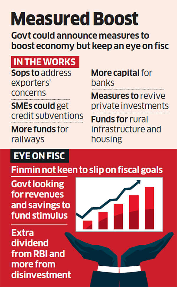 Modi government's planned booster dose for economy puts policymakers in two minds