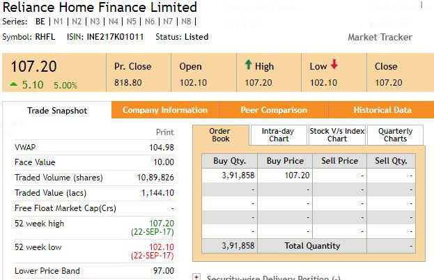 ETMarkets After Hours: Metal stocks melt; Rel Home surges 5% on listing