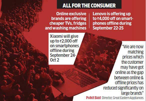 Smartphone companies bring in parity in online, offline discounts