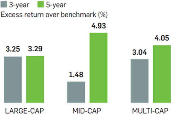 8 dilemmas about buying mutual funds resolved