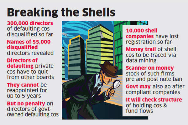 200,000 more directors disqualified for holding posts in defaulting companies