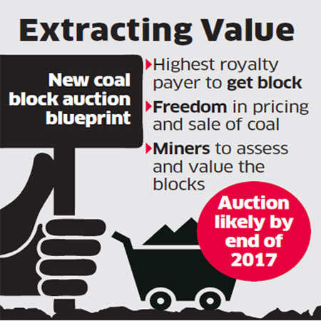 Coal mine auction to count royalty offer, give price freedom