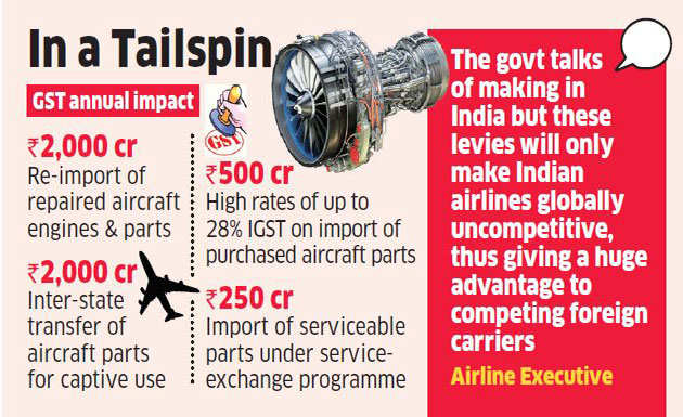 Domestic air fares may rise as airlines claim GST raised cost of operations