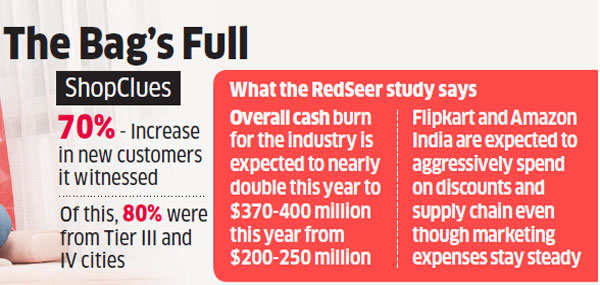 Five-day festivity may see etail market top $1.7 bn in sales