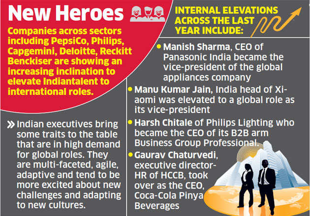 MNCs dig into Indian talent pool to fill global roles
