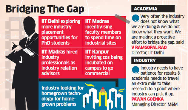 IITs shift focus to driving industry-sponsored research
